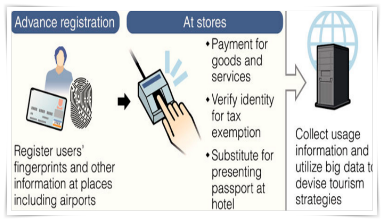 japan-may-replace-currency-with-fingerprints01