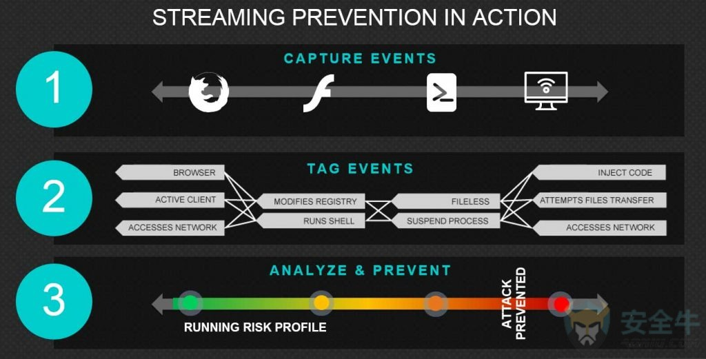 streaming_prevention1